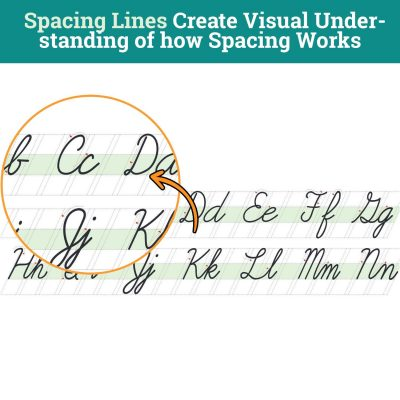 Lowercase lettering